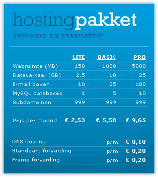 hostingpakket